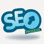 SEO优化&SEO Optimization