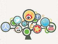 全网营销&Brand Marketing
